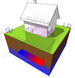 Detached  house with geothermal source heat pump Stock Photography
