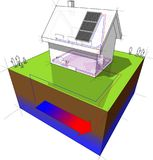 Detached  house with geothermal source heat pump and solar panels Stock Images