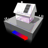 Detached  house with geothermal source heat pump and solar panels. Diagram of a detached  house with floor heating on the ground floor and radiators on the first Stock Images