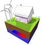 Detached  house with geothermal source heat pump and wind turbines. Diagram of a detached  house with floor heating on the ground floor and radiators on the vector illustration