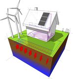 Detached house with geothermal source heat pump and wind turbines and solar panels. Diagram of a detached house with floor heating on the ground floor and vector illustration