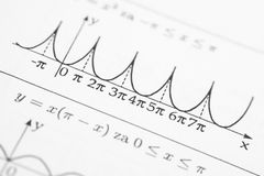 Detail of function graph Stock Photography