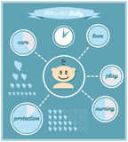 Detail info graphic with baby symbols Royalty Free Stock Photos