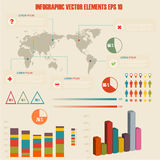 Detail infographic illustratie. Stock Foto's