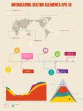 Detail infographic  illustration. Royalty Free Stock Images