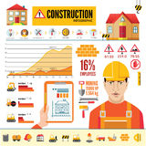 Detail infographic vector illustration with. Industrial and building infographics and Information Stock Photo