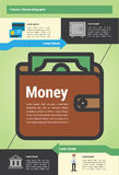 Detail modern Money infographic. Infographic about money  and finance with vector illustrations Stock Image