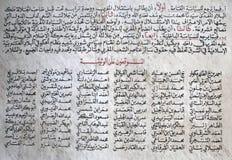 Detail op Monumentengedenkteken van de onafhankelijkheid van Marokko royalty-vrije stock afbeelding