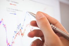 Detail of a stock market graph on a computer screen. Close-up of a stock market graph on a computer screen royalty free stock photos