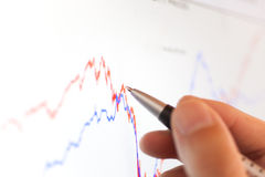 Detail of a stock market graph on a computer screen Royalty Free Stock Image