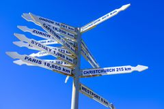 Detail of a traditional signpost. At Cape Foulwind, in New Zealand`s south island stock photos