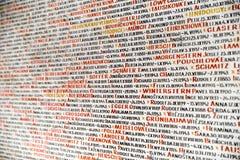 Detail van de lijst van Joden moord in de Holocaust - Praag, C royalty-vrije stock afbeelding