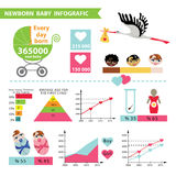 Detailed  baby infographic.New born baby statistics Stock Photos