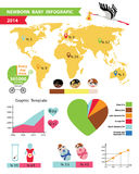 Detailed  baby infographic.World baby map Royalty Free Stock Photos