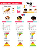 Detailed  baby infographic.World baby statistics Stock Image