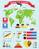 Detailed  baby infographic.World map Stock Photos