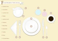 Detailed Illustration of Breakfast Table Setting Diagram Stock Image