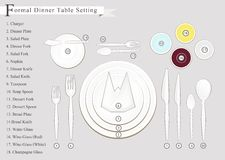 Detailed Illustration of Dinner Place Setting Diagram Royalty Free Stock Photo