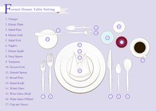 Detailed Illustration of Dinner Table Setting Diagram Stock Images