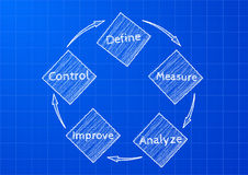 Blueprint dmaic. Detailed illustration of a DMAIC (define, measure, analyze, improve, control) on blueprint pattern, method for business improvement, eps 10 stock illustration