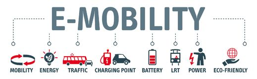 Banner e-mobility concept illustration with Symbols and k. Detailed illustration of e-mobility concept. Banner with keywords and icons vector illustration
