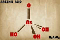 Detailed illustration of the molecule of Arsenic acid. Detailed infographic illustration of the molecule of Arsenic acid stock illustration