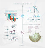 Detailed infographics Renewable or regenerative energy Royalty Free Stock Image