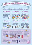 Detailed Information On Baby Food Infographic.Presentation Templ Royalty Free Stock Photos
