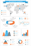Detaljerad infographic beståndsdeluppsättning med världskartadiagram och ch Royaltyfri Bild