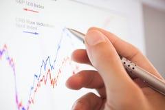 Detalle de un gráfico del mercado de acción en una pantalla de ordenador Fotos de archivo libres de regalías