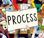 A determinação do processo avalia o conceito das etapas da melhoria fotos de stock