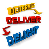 Determine deliver delight. Customer excellence, shown by concept of determination delivery and delighting through excellent customer service and support Royalty Free Stock Photo