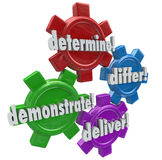 Determine Differ Demonstrate Deliver Four Steps WInning New Cust. Determine, differ, demonstrate and deliver words on four gears to illustrate the steps for Royalty Free Stock Images