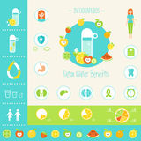 Detoxification Water Benefits for Health Infographics Elements. Stock Photo