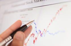 Dettaglio di un grafico del mercato azionario su uno schermo di computer Immagine Stock Libera da Diritti