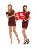 Deux adolescentes dans des robes rouges avec le signe de pour cent Images libres de droits