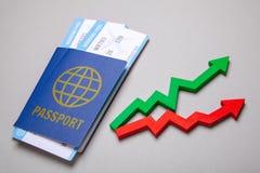 Deux billets d'avion avec les passeports et la flèche rouge et verte de flèche- Augmentation des ventes des billets d'avion de sa Photos stock