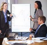 Deux femelles présentent le graphique sur le flipchart Images stock