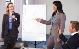 Deux femelles présentent le graphique sur le flipchart Photographie stock libre de droits