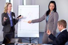 Deux femelles présentent le graphique sur le tableau de conférence Photographie stock