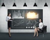 Deux femmes s'approchent du tableau noir avec quatre graphiques photos libres de droits