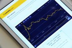 Devalvering av bitcoinvalutakursen Royaltyfri Foto