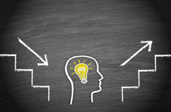 Developing ideas. Illustration of developing a bright idea using the outline of a human head drawn on a black chalk board with a yellow illuminated filament Stock Photography