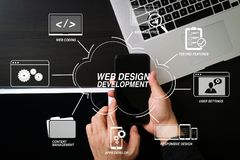cyber security internet and networking concept.Businessman hand Stock Images