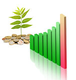Development of green economy Royalty Free Stock Photos