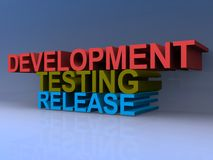 Development, testing and release Stock Photography