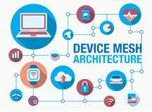 Device mesh architecture vector illustration royalty free illustration
