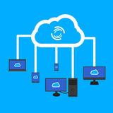 Devices connected to cloud system Royalty Free Stock Photo