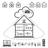 Devices control with cloud computing, Cloud computing technology Royalty Free Stock Photos