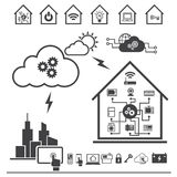 Devices control with cloud computing, Cloud computing technology Stock Images